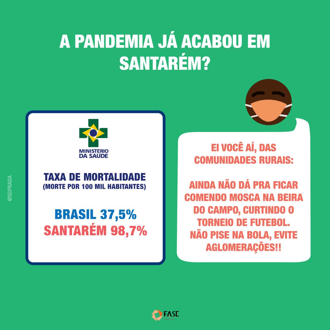 A pandemia já acabou em Santarém?